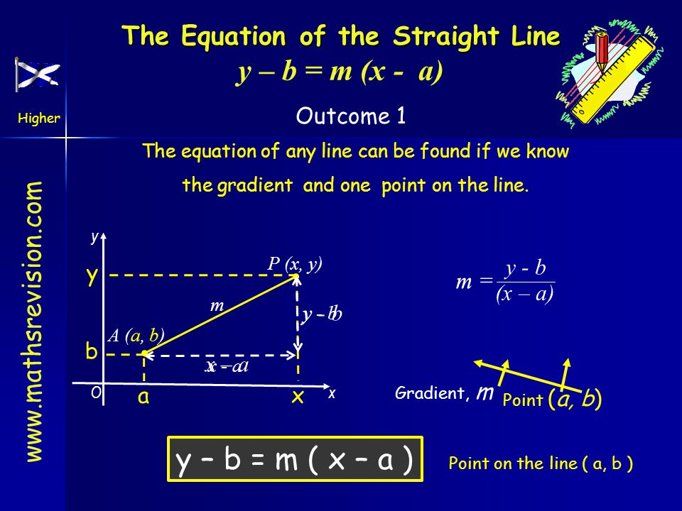 Higher Outcome 1 = The Equation of the Straight Line The Equation of the Straight Line y – b = m (x - a) The equation of any line can be found if we know the gradient and one point on the line.