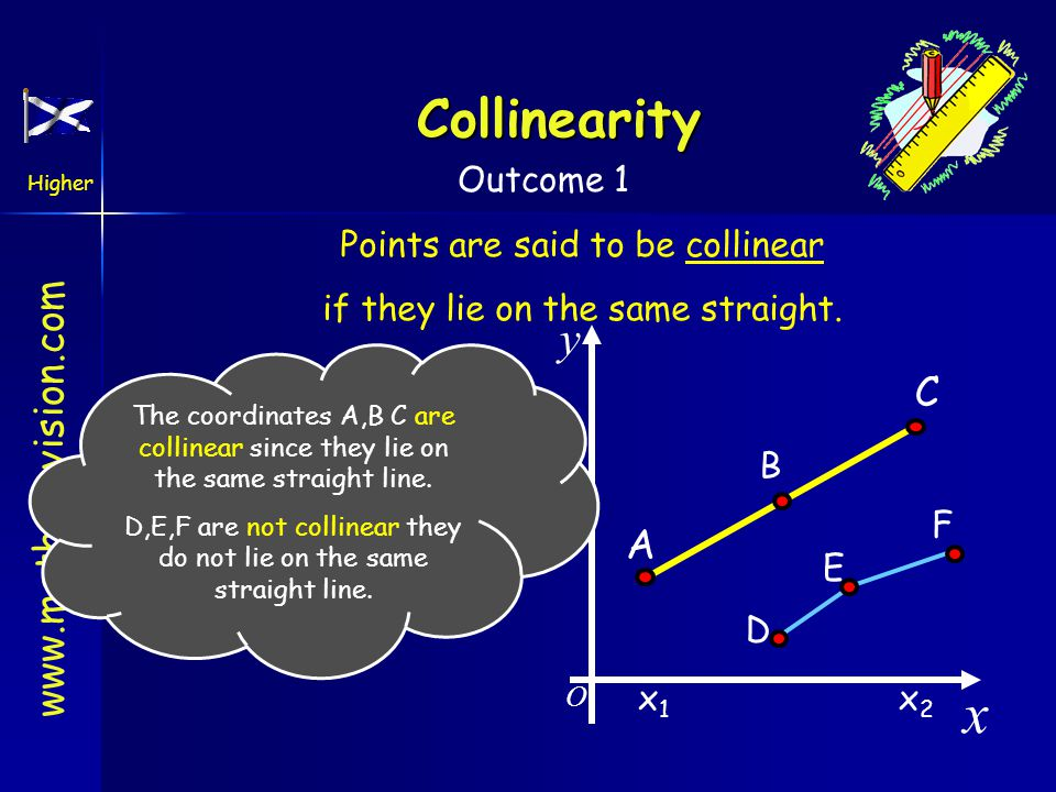 Higher Outcome 1 Collinearity A C x y O x1x1 x2x2 B Points are said to be collinear if they lie on the same straight.