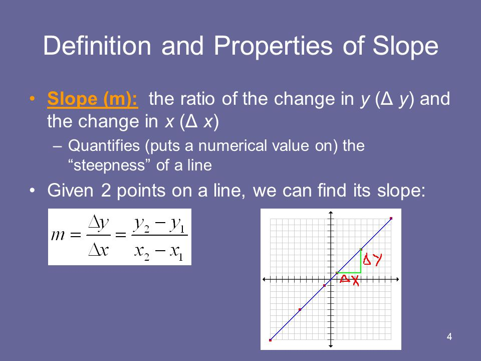 Slope Math 018 Combined Algebra S Rook 2 Overview Section 34 In