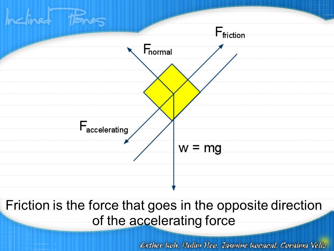Friction is the force that goes in the opposite direction of the accelerating force