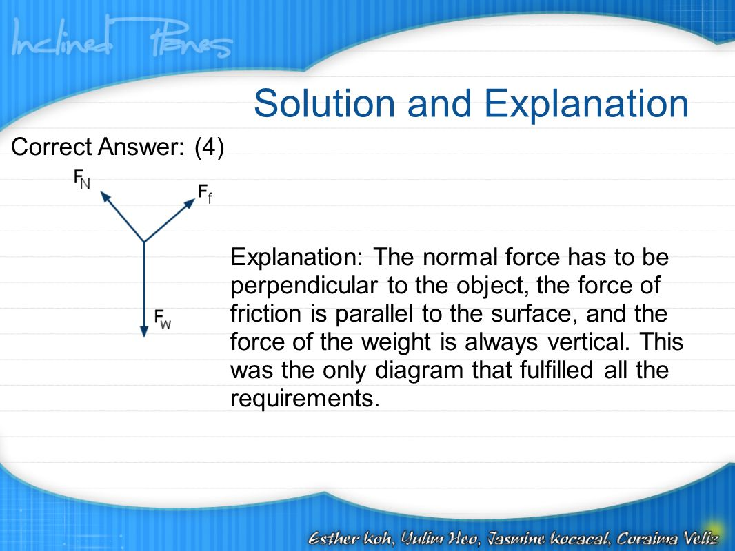 Solution and Explanation Correct Answer: (4) Explanation: The normal force has to be perpendicular to the object, the force of friction is parallel to the surface, and the force of the weight is always vertical.