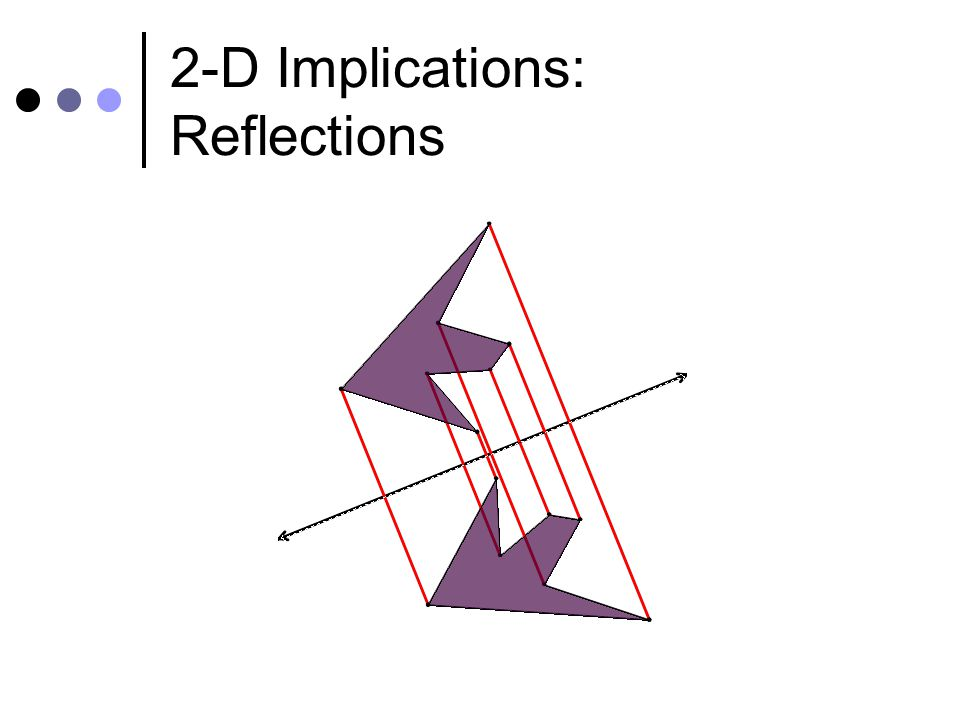 2-D Implications: Reflections