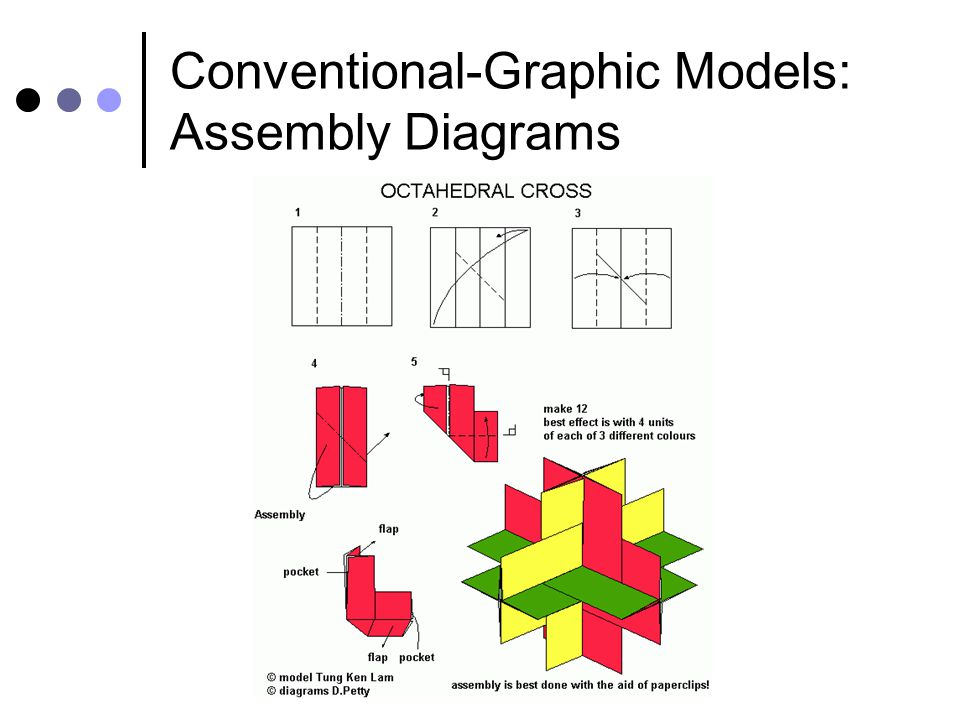 Conventional-Graphic Models: Assembly Diagrams
