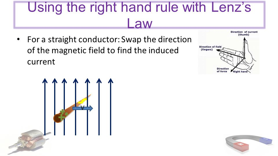 Using the right hand rule with Lenz's Law For a straight conductor: Swap the direction of the magnetic field to find the induced current V