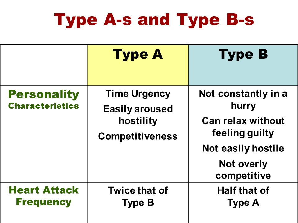 type a type b personality