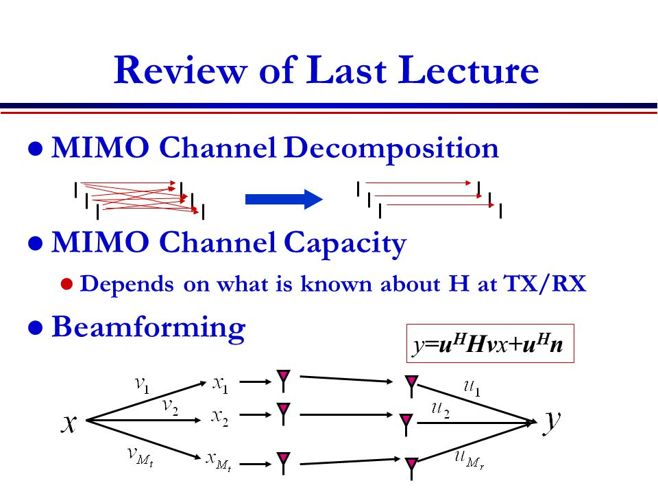Review of Last Lecture MIMO Channel Decomposition MIMO Channel Capacity Depends on what is known about H at TX/RX Beamforming y=u H Hvx+u H n