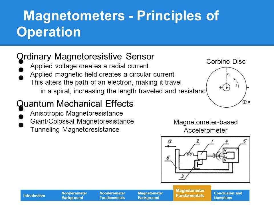 Digital Accelerometers and Magnetometers Design Team ppt