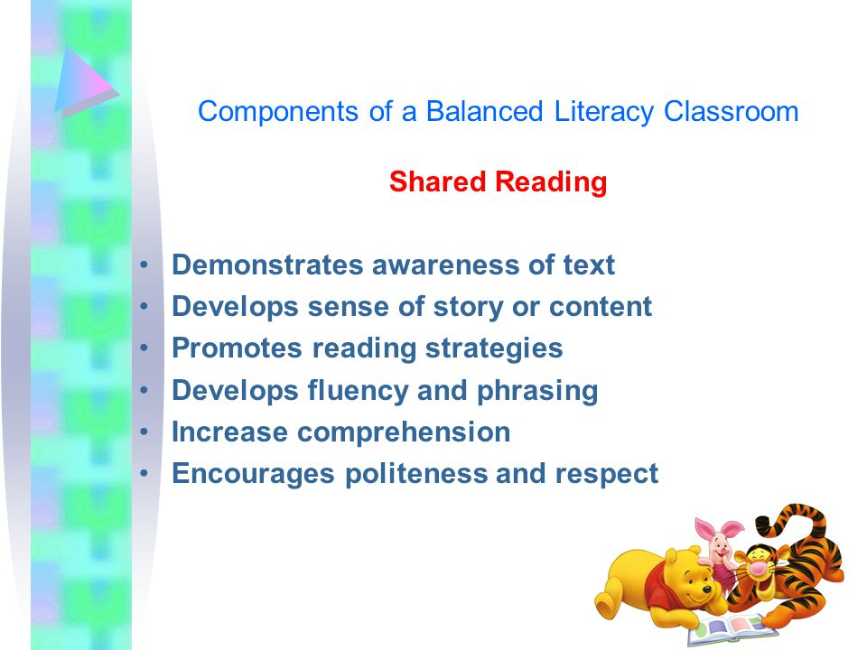 Components of a Balanced Literacy Classroom Shared Reading Demonstrates awareness of text Develops sense of story or content Promotes reading strategies Develops fluency and phrasing Increase comprehension Encourages politeness and respect