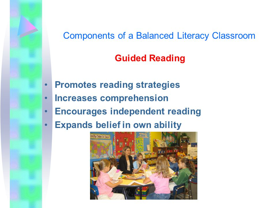 Components of a Balanced Literacy Classroom Guided Reading Promotes reading strategies Increases comprehension Encourages independent reading Expands belief in own ability