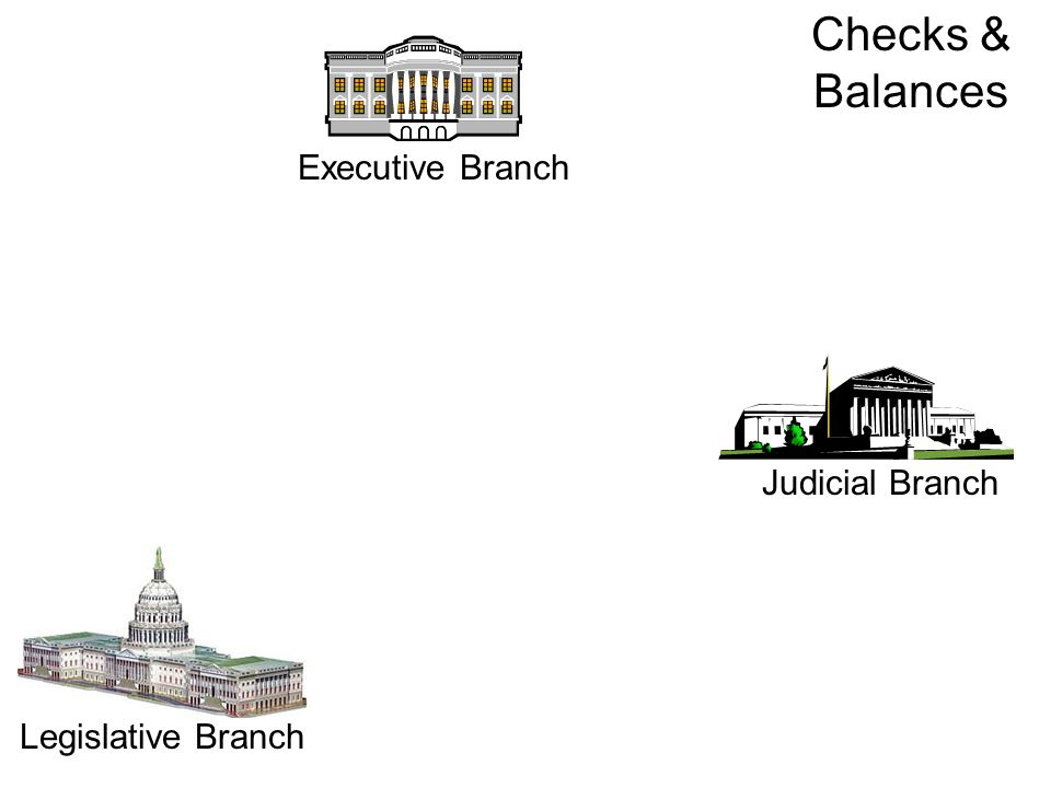 Executive Branch Judicial Branch Legislative Branch Checks & Balances
