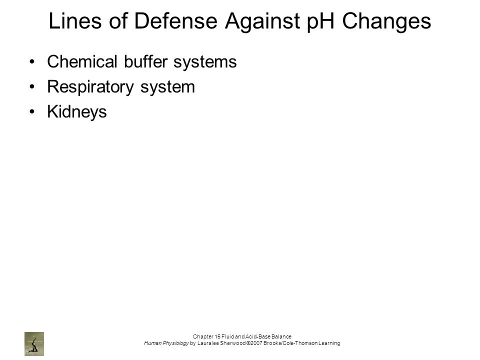 Chapter 15 Fluid and Acid-Base Balance Human Physiology by Lauralee Sherwood ©2007 Brooks/Cole-Thomson Learning Lines of Defense Against pH Changes Chemical buffer systems Respiratory system Kidneys