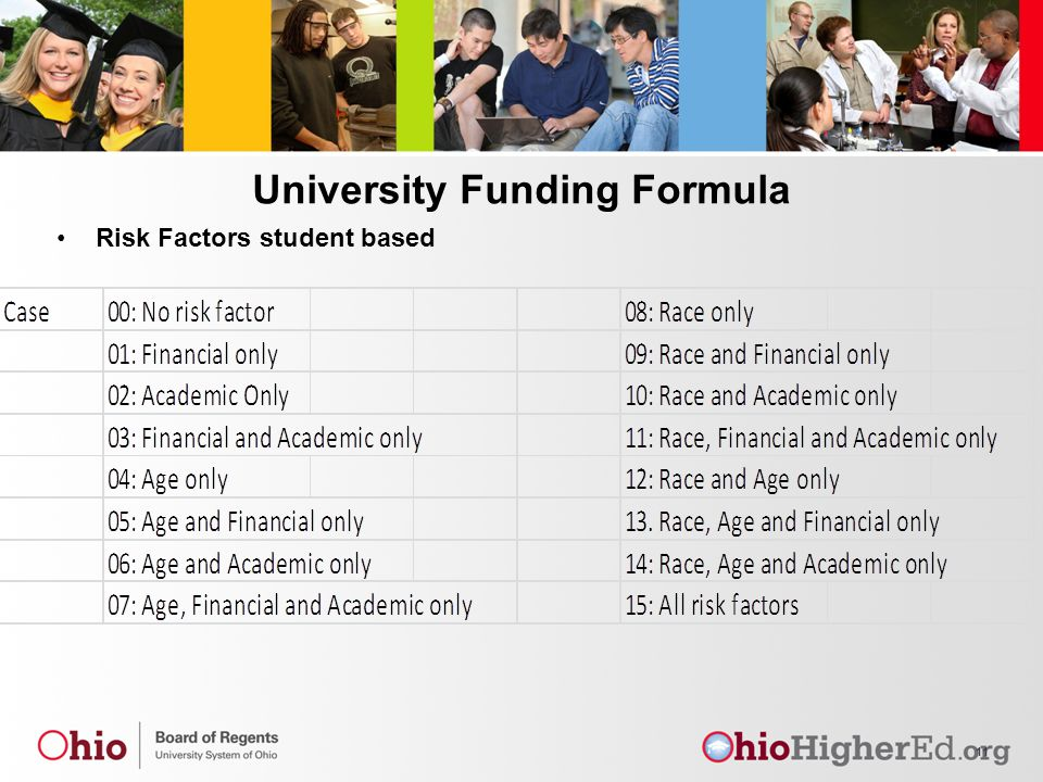 University Funding Formula Risk Factors student based 11