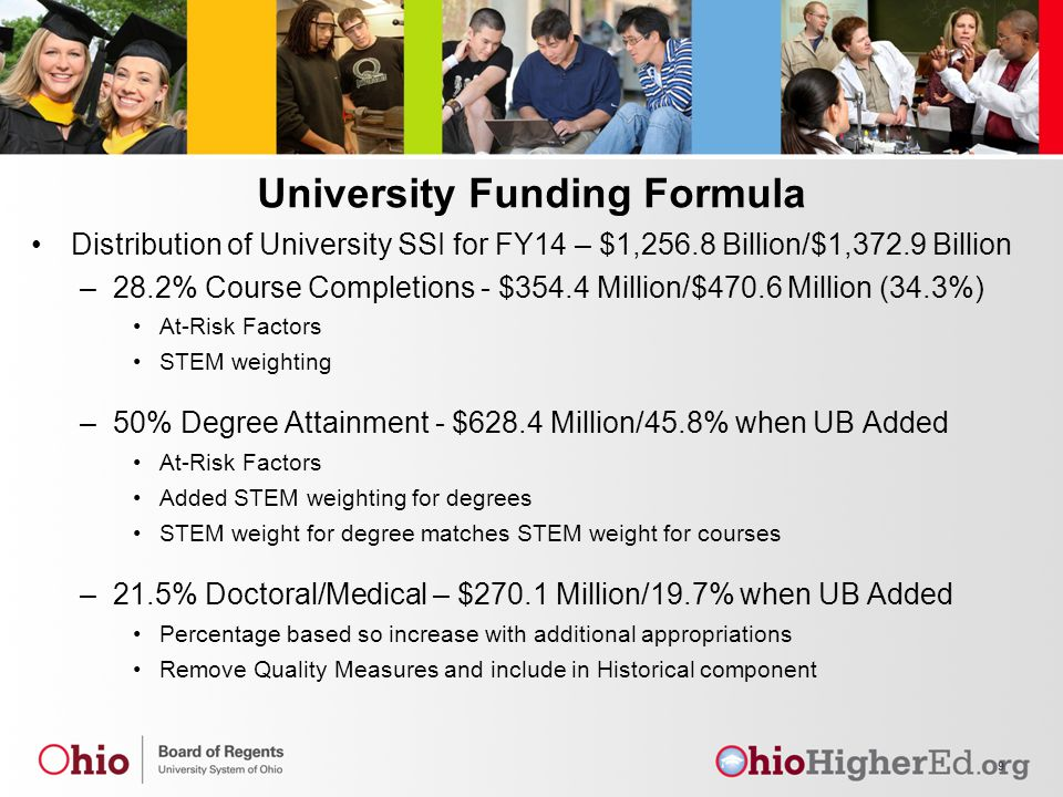University Funding Formula Distribution of University SSI for FY14 – $1,256.8 Billion/$1,372.9 Billion –28.2% Course Completions - $354.4 Million/$470.6 Million (34.3%) At-Risk Factors STEM weighting –50% Degree Attainment - $628.4 Million/45.8% when UB Added At-Risk Factors Added STEM weighting for degrees STEM weight for degree matches STEM weight for courses –21.5% Doctoral/Medical – $270.1 Million/19.7% when UB Added Percentage based so increase with additional appropriations Remove Quality Measures and include in Historical component 9