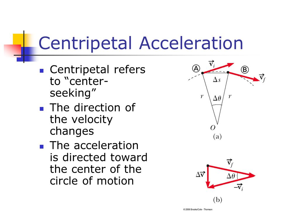 Centripetal Acceleration Centripetal refers to center- seeking The direction of the velocity changes The acceleration is directed toward the center of the circle of motion