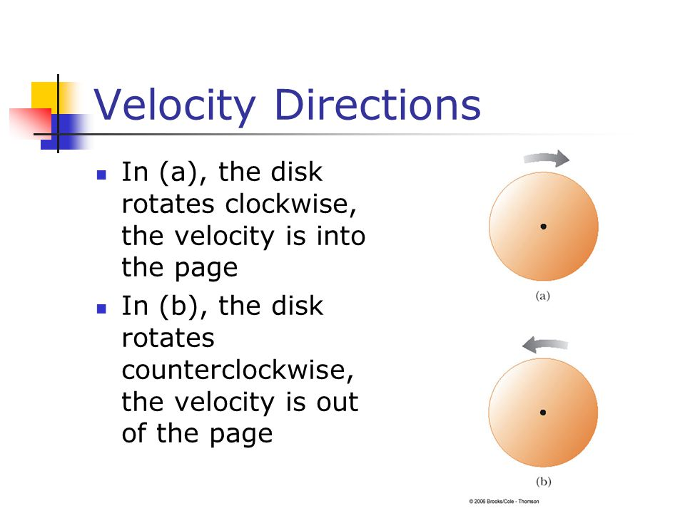Velocity Directions In (a), the disk rotates clockwise, the velocity is into the page In (b), the disk rotates counterclockwise, the velocity is out of the page