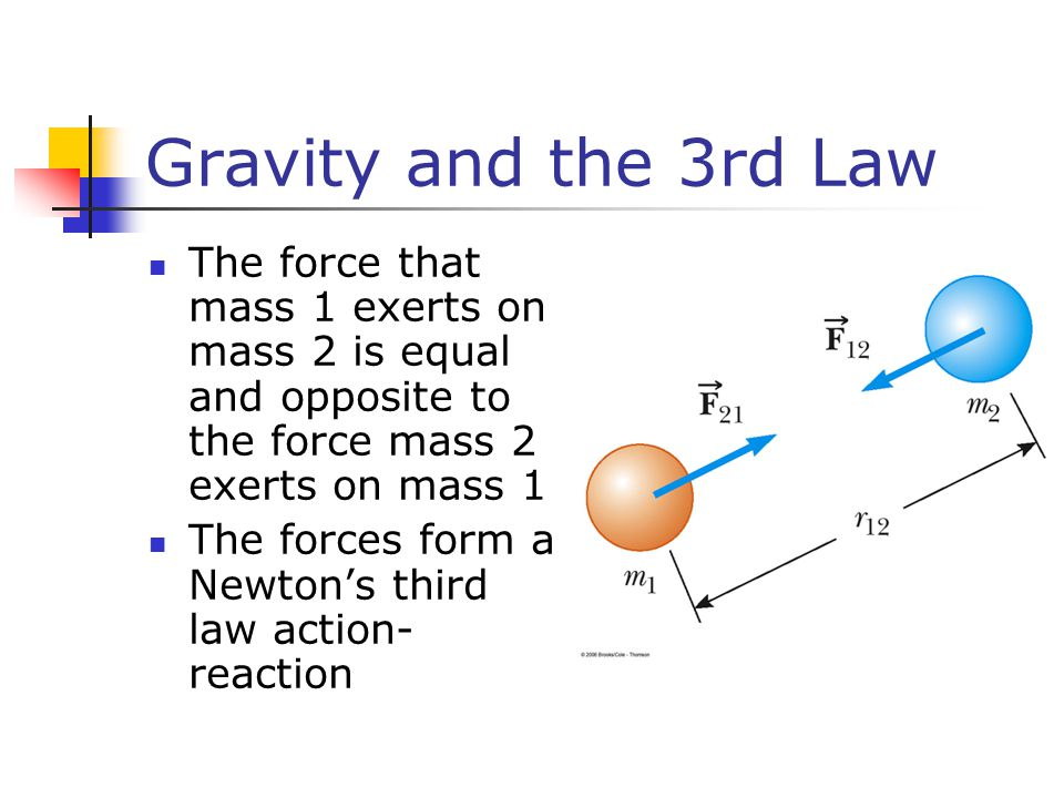 Gravity and the 3rd Law The force that mass 1 exerts on mass 2 is equal and opposite to the force mass 2 exerts on mass 1 The forces form a Newton's third law action- reaction