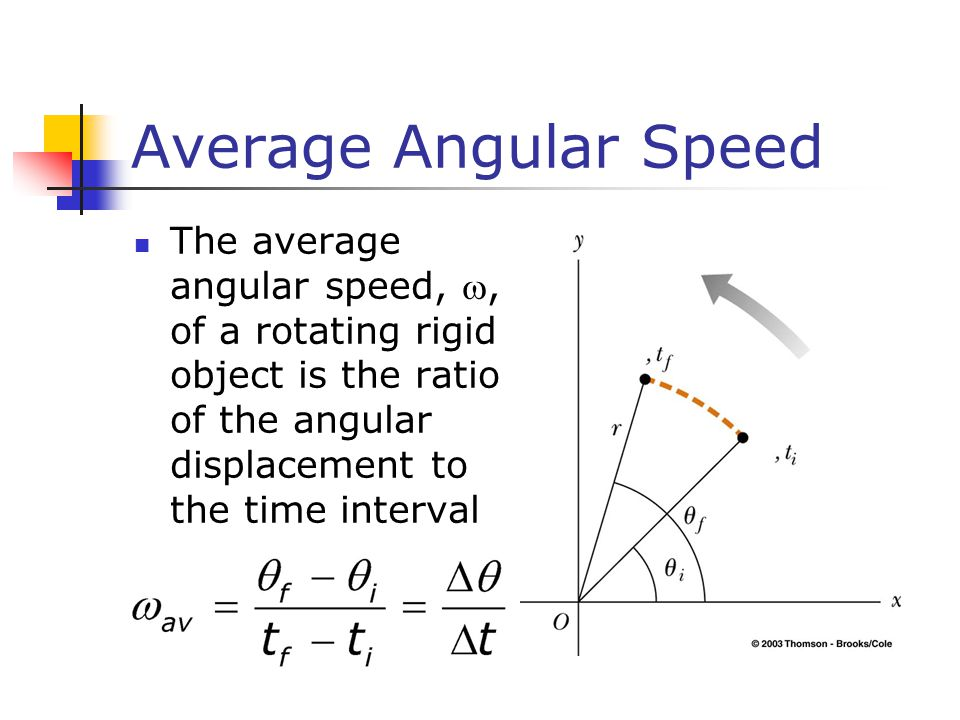 Average Angular Speed The average angular speed, , of a rotating rigid object is the ratio of the angular displacement to the time interval