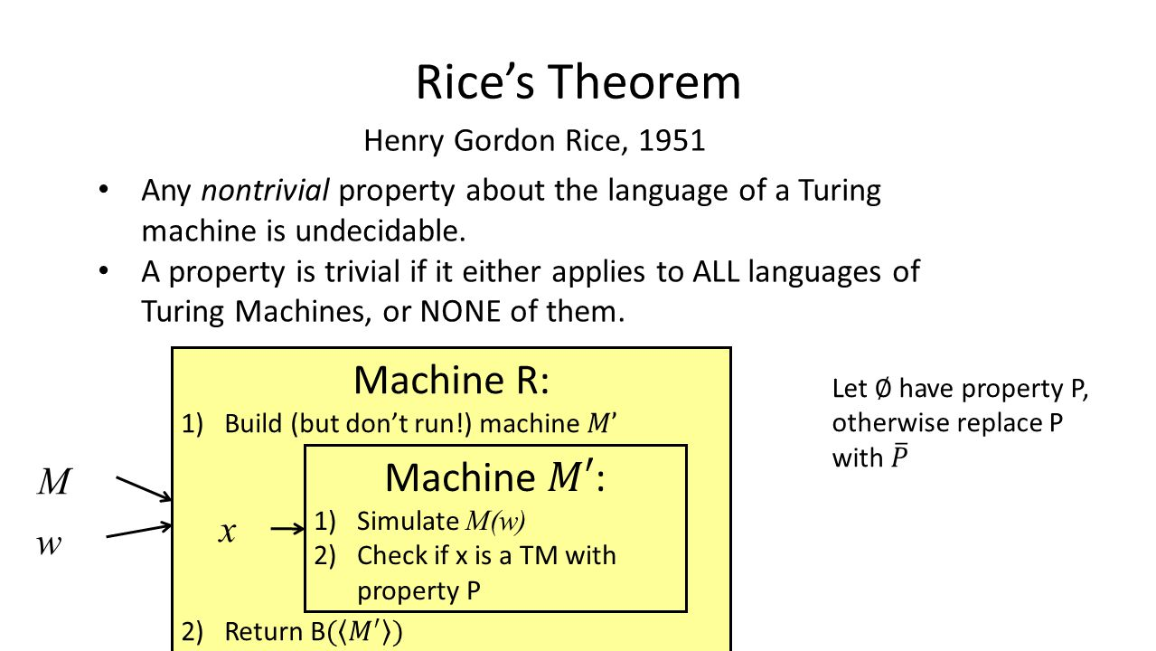 Rice's Theorem Any nontrivial property about the language of a Turing machine is undecidable.