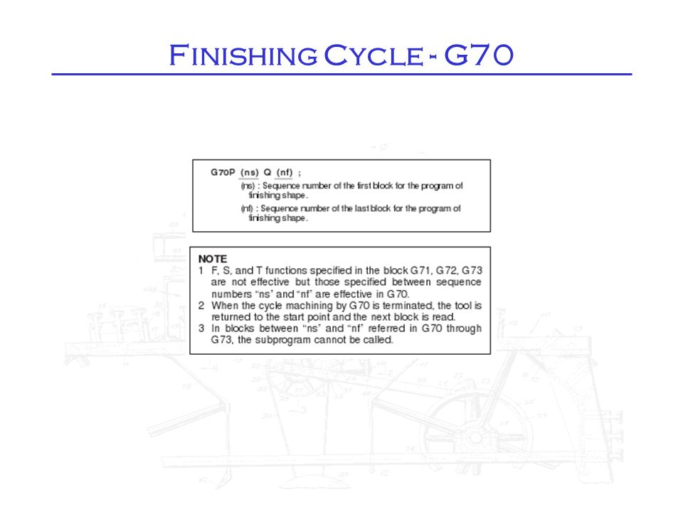 ROUGHING CYCLE - G71  Finishing Cycle - G70 G71/G70 Cycle