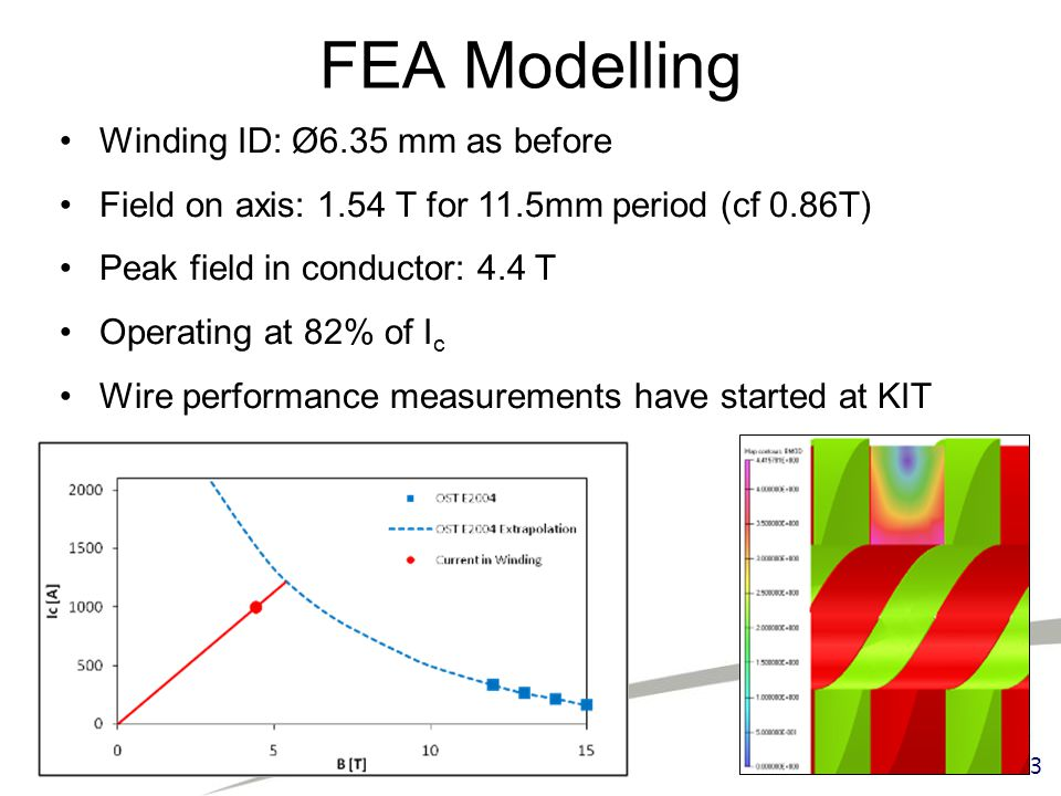 23 FEA Modelling Winding ID: Ø6.35 mm as before Field on axis: 1.54 T for 11.5mm period (cf 0.86T) Peak field in conductor: 4.4 T Operating at 82% of I c Wire performance measurements have started at KIT