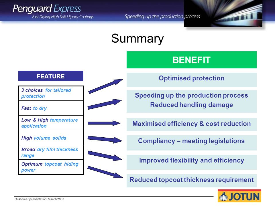 Customer presentation, March 2007 Summary Reduced topcoat thickness requirement Improved flexibility and efficiency 3 choices for tailored protection Fast to dry Optimum topcoat hiding power Broad dry film thickness range High volume solids Low & High temperature application FEATURE BENEFIT Compliancy – meeting legislations Maximised efficiency & cost reduction Speeding up the production process Reduced handling damage Optimised protection