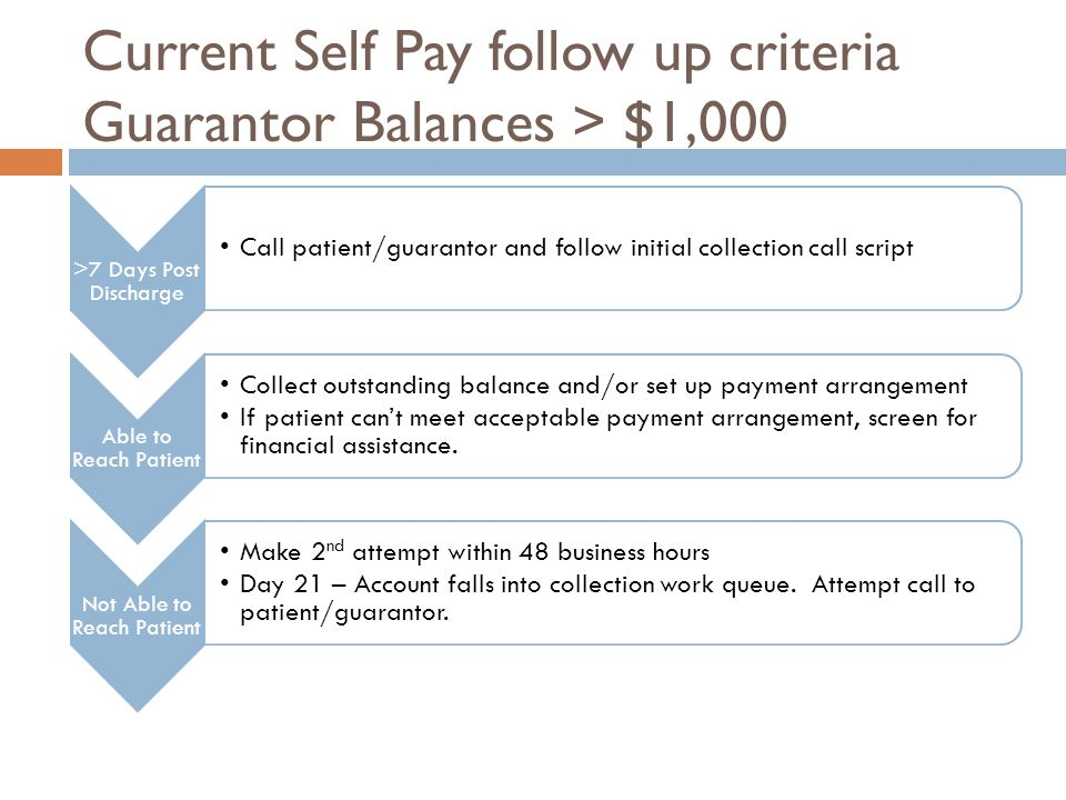 Self Pay Collection Guidelines Julie Smith How Do We Differ We Don