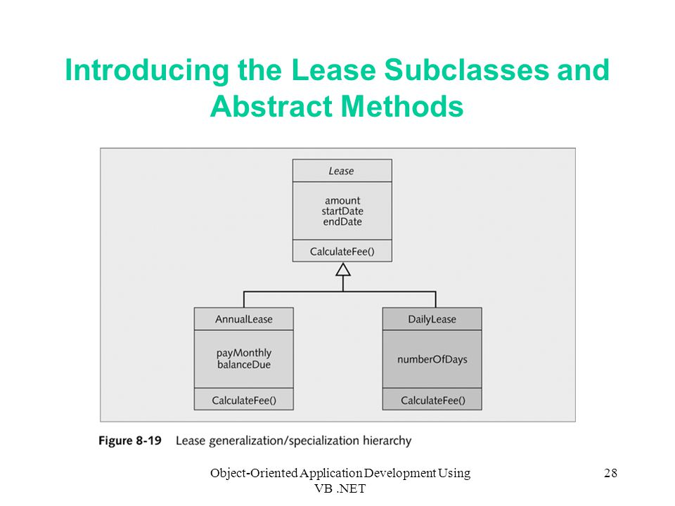 Object-Oriented Application Development Using VB.NET 28 Introducing the Lease Subclasses and Abstract Methods