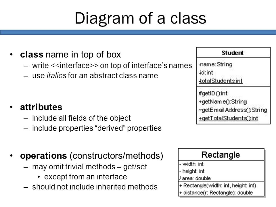 Diagram of a class class name in top of box –write > on top of interface's names –use italics for an abstract class name attributes –include all fields of the object –include properties derived properties operations (constructors/methods) –may omit trivial methods – get/set except from an interface –should not include inherited methods