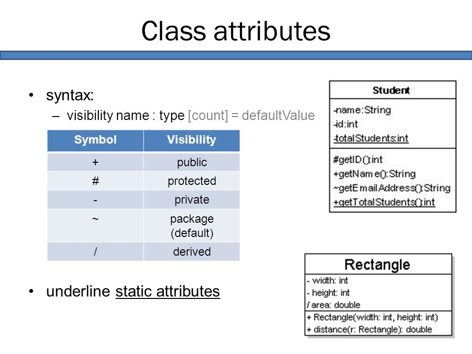 Class attributes syntax: –visibility name : type [count] = defaultValue underline static attributes SymbolVisibility +public #protected -private ~package (default) /derived