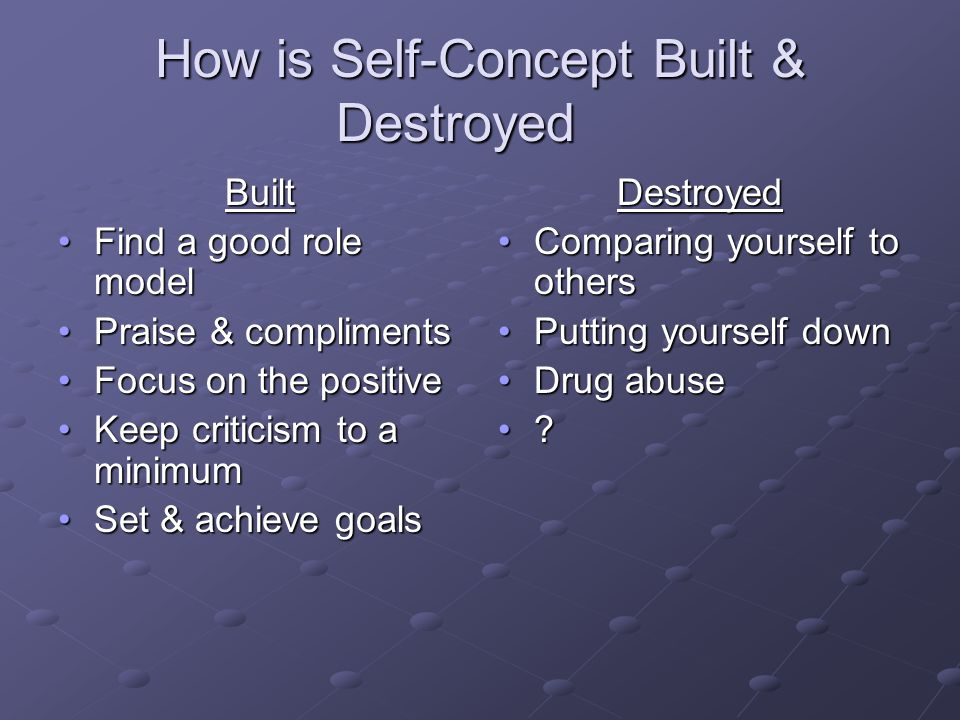 How is Self-Concept Built & Destroyed Built Find a good role modelFind a good role model Praise & complimentsPraise & compliments Focus on the positiveFocus on the positive Keep criticism to a minimumKeep criticism to a minimum Set & achieve goalsSet & achieve goals Destroyed Comparing yourself to othersComparing yourself to others Putting yourself downPutting yourself down Drug abuseDrug abuse