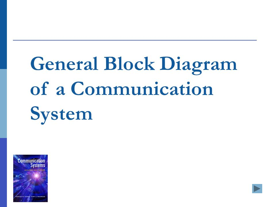 General Block Diagram of a Communication System