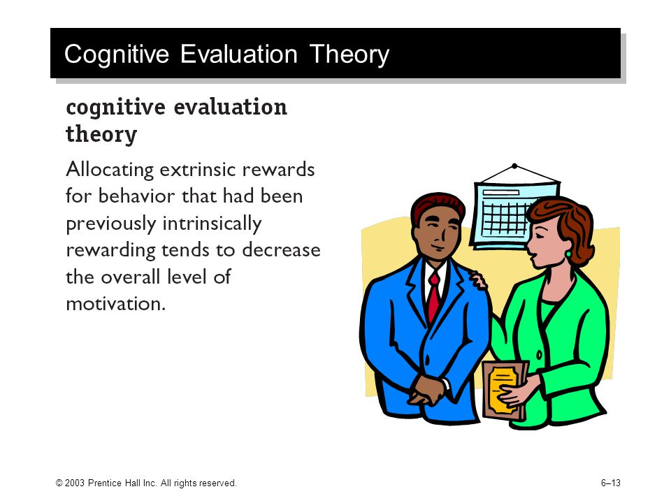 © 2003 Prentice Hall Inc. All rights reserved.6–13 Cognitive Evaluation Theory