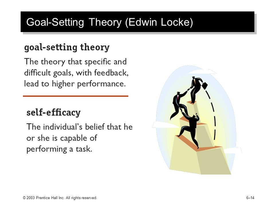 © 2003 Prentice Hall Inc. All rights reserved.6–14 Goal-Setting Theory (Edwin Locke)