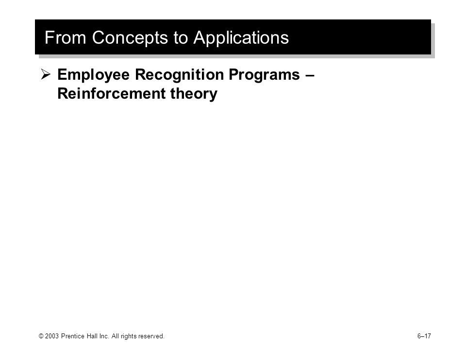 From Concepts to Applications  Employee Recognition Programs – Reinforcement theory © 2003 Prentice Hall Inc.