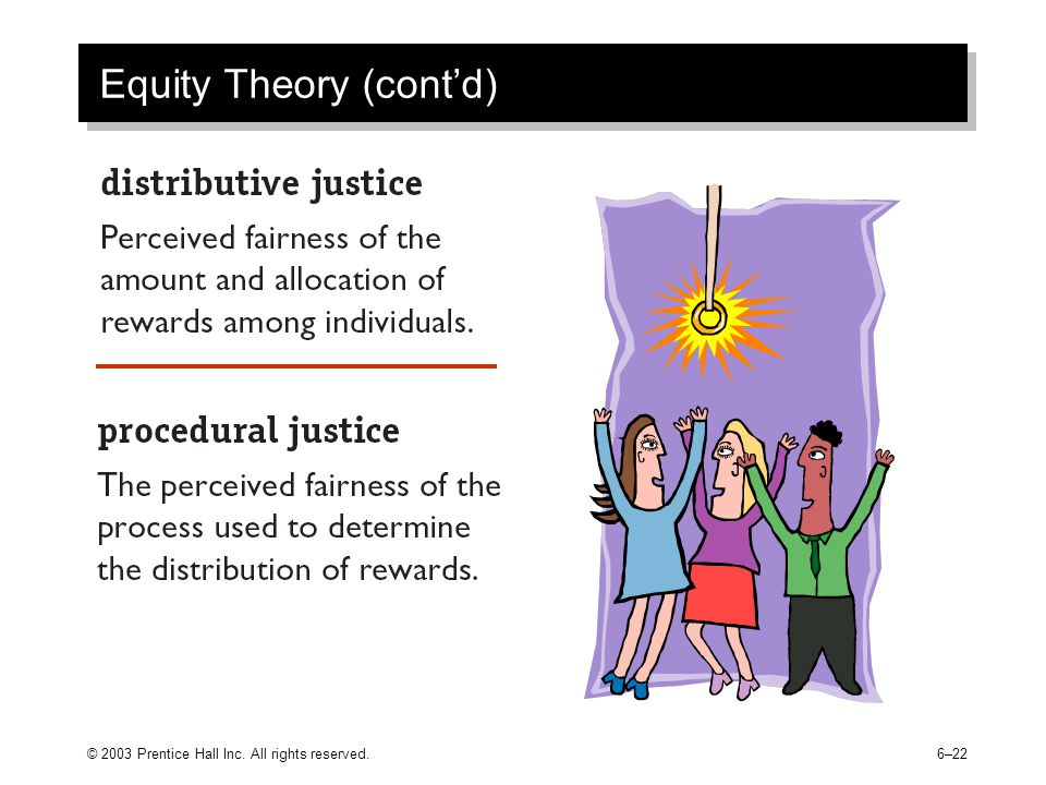 © 2003 Prentice Hall Inc. All rights reserved.6–22 Equity Theory (cont'd)