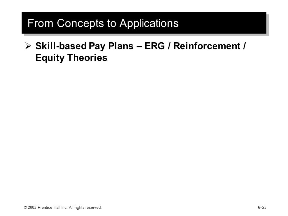 From Concepts to Applications  Skill-based Pay Plans – ERG / Reinforcement / Equity Theories © 2003 Prentice Hall Inc.