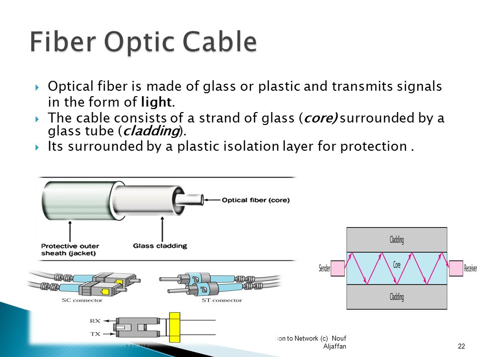  Optical fiber is made of glass or plastic and transmits signals in the form of light.