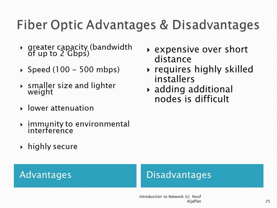 AdvantagesDisadvantages  greater capacity (bandwidth of up to 2 Gbps)  Speed ( mbps)  smaller size and lighter weight  lower attenuation  immunity to environmental interference  highly secure  expensive over short distance  requires highly skilled installers  adding additional nodes is difficult Introduction to Network (c) Nouf Aljaffan25