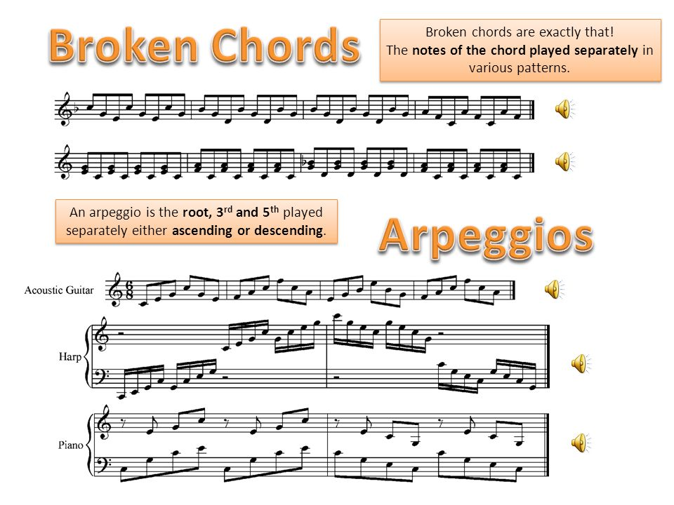 Amazing Broken Road Piano Chords Inspiration Beginner Guitar Piano