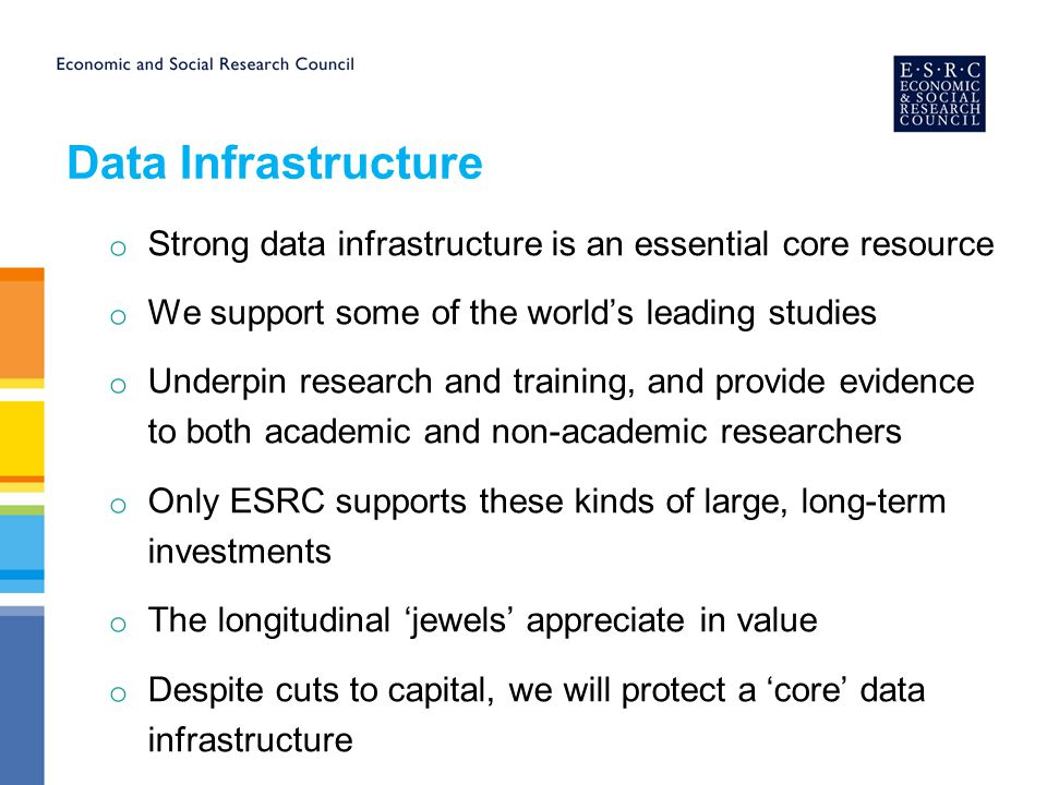 Data Infrastructure o Strong data infrastructure is an essential core resource o We support some of the world's leading studies o Underpin research and training, and provide evidence to both academic and non-academic researchers o Only ESRC supports these kinds of large, long-term investments o The longitudinal 'jewels' appreciate in value o Despite cuts to capital, we will protect a 'core' data infrastructure