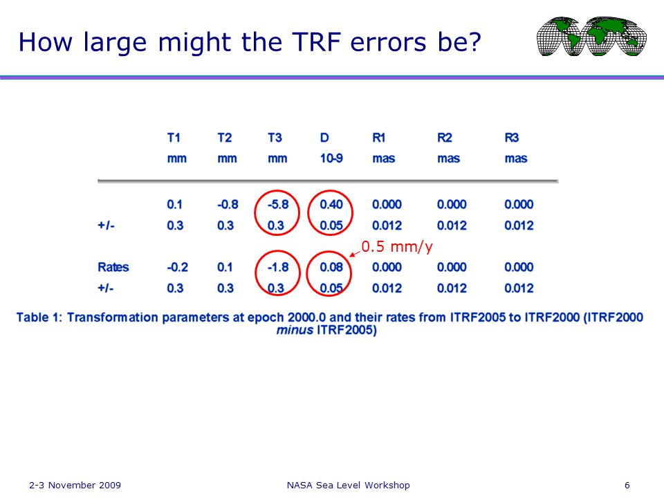 2-3 November 2009NASA Sea Level Workshop6 How large might the TRF errors be 0.5 mm/y