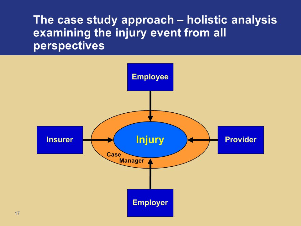 17 The case study approach – holistic analysis examining the injury event from all perspectives