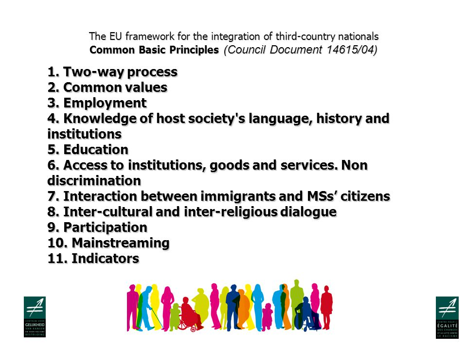 The EU framework for the integration of third-country nationals Common Basic Principles (Council Document 14615/04) 1.
