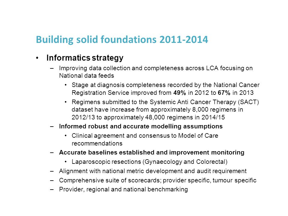 The Lca Implementing A Quality Assurance And Informatics Strategy