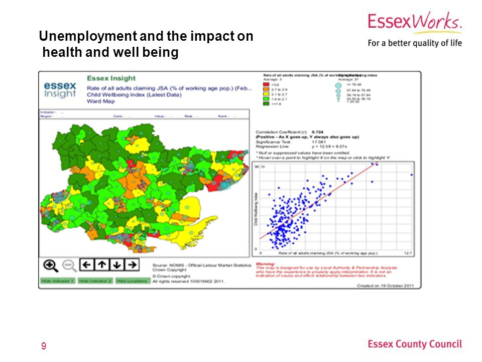 Unemployment and the impact on health and well being 9