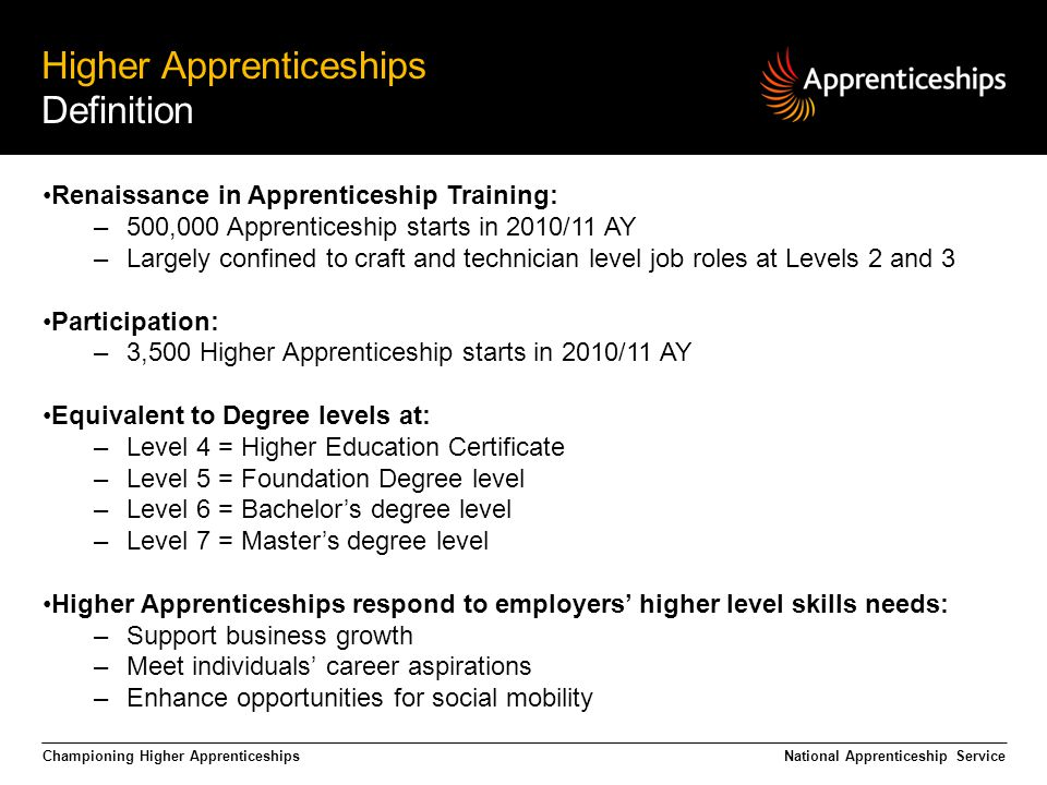 Championing Higher Apprenticeships Higher Apprenticeships Definition National Apprenticeship Service Renaissance in Apprenticeship Training: –500,000 Apprenticeship starts in 2010/11 AY –Largely confined to craft and technician level job roles at Levels 2 and 3 Participation: –3,500 Higher Apprenticeship starts in 2010/11 AY Equivalent to Degree levels at: –Level 4 = Higher Education Certificate –Level 5 = Foundation Degree level –Level 6 = Bachelor's degree level –Level 7 = Master's degree level Higher Apprenticeships respond to employers' higher level skills needs: –Support business growth –Meet individuals' career aspirations –Enhance opportunities for social mobility