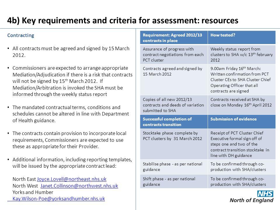 Planning Framework Nhs North Of England December Ppt Download