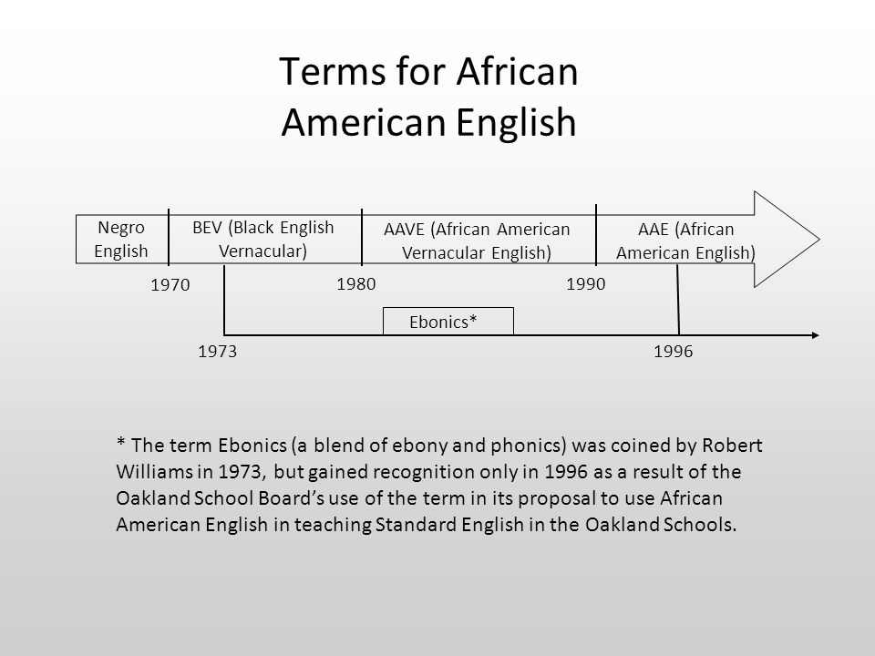 african american english essay For the first essay, a common theme in american literature and a list of major american authors are provided test takers are asked to write a well organized essay discussing the way that theme is handled in works by any two of those authors.
