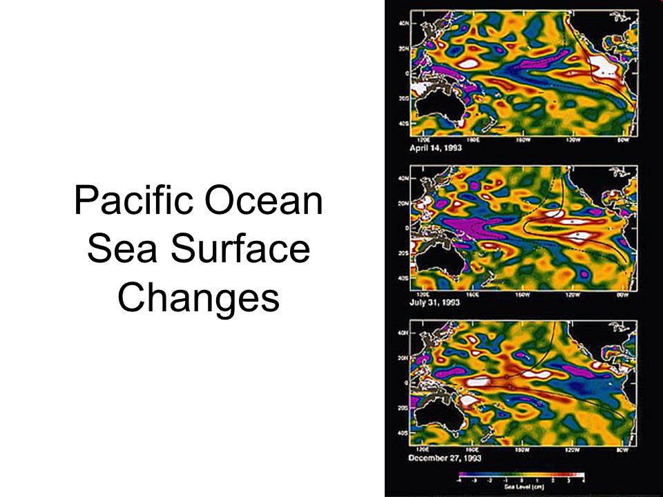 Pacific Ocean Sea Surface Changes
