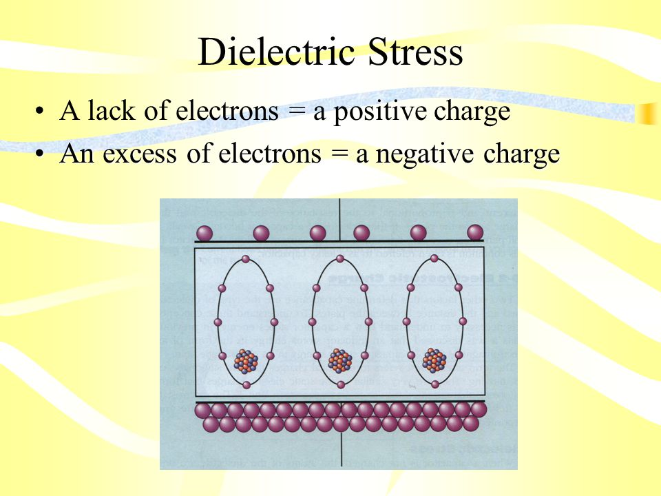 Dielectric Stress A lack of electrons = a positive charge An excess of electrons = a negative chargeAn excess of electrons = a negative charge